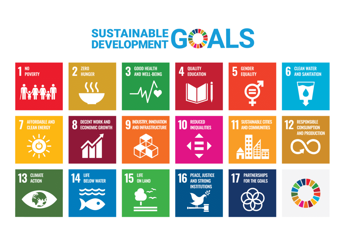 An infograph of the UN's Sustainable Development Goals - Global Goals